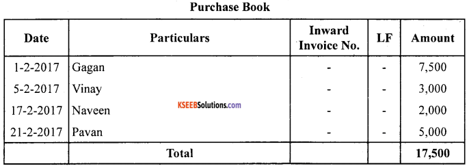 1st PUC Accountancy Model Question Paper 4 with Answers image - 5