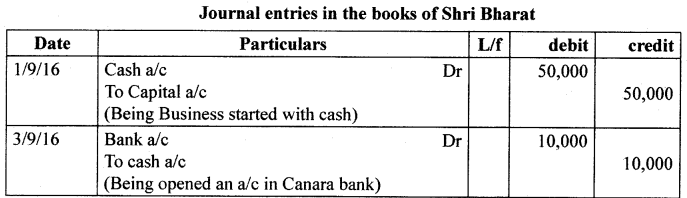 1st PUC Accountancy Model Question Paper 6 with Answers image - 10
