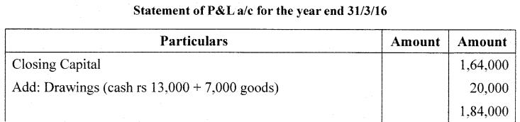 1st PUC Accountancy Model Question Paper 6 with Answers image - 276