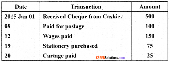 1st PUC Accountancy Model Question Paper 6 with Answers image - 3