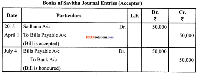1st PUC Accountancy Previous Year Question Paper March 2019 (North) image - 17
