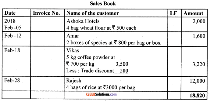1st PUC Accountancy Previous Year Question Paper March 2019 (North) image - 3