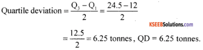 1st PUC Economics Model Question Paper 4 with Answers img 8