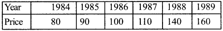 1st PUC Economics Question Bank Chapter 8 Index Numbers image - 12
