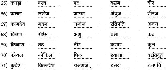 1st PUC Hindi Workbook Answers व्याकरण पर्यायवाची समानार्थी शब्द 9