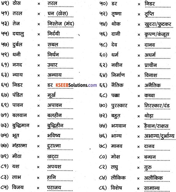 1st PUC Hindi Workbook Answers व्याकरण विपरीतार्थक विलोम शब्द 3