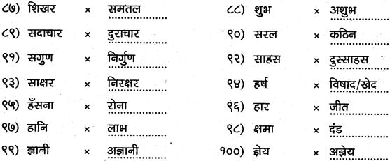 1st PUC Hindi Workbook Answers व्याकरण विपरीतार्थक विलोम शब्द 4