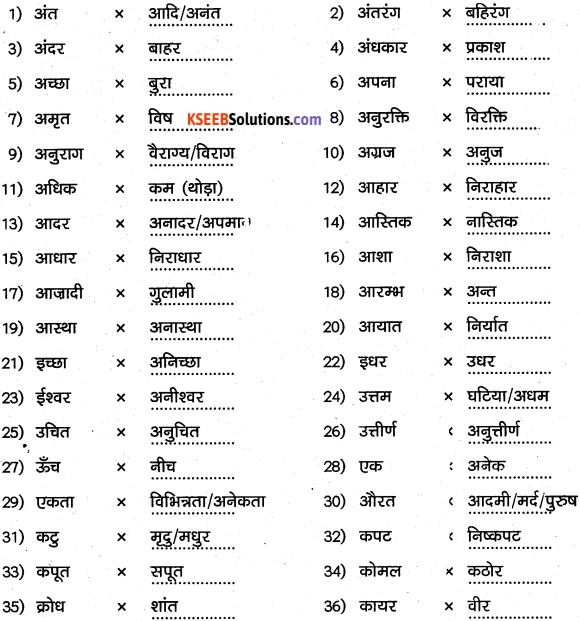 1st PUC Hindi Workbook Answers व्याकरण विपरीतार्थक विलोम शब्द 5