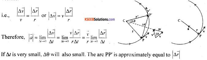 1st PUC Physics Previous Year Question Paper March 2019 (South) image - 3