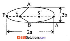 1st PUC Physics Previous Year Question Paper March 2019 (South) image - 8