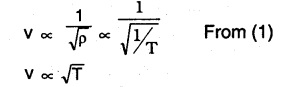 1st PUC Physics Question Bank Chapter 15 Waves img 20