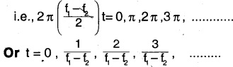 1st PUC Physics Question Bank Chapter 15 Waves img 23