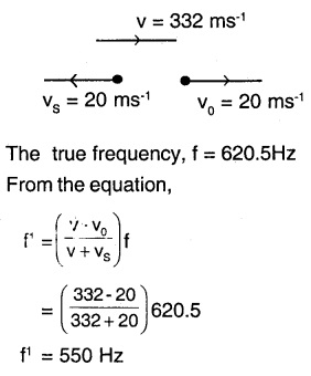 1st PUC Physics Question Bank Chapter 15 Waves img 63