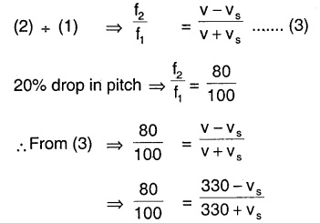 1st PUC Physics Question Bank Chapter 15 Waves img 65
