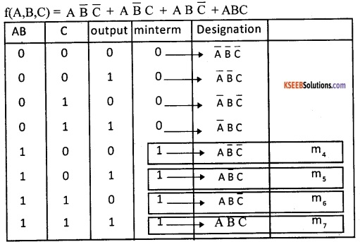 2nd PUC Computer Science Boolean Algebra Two Marks Questions and Answers 23
