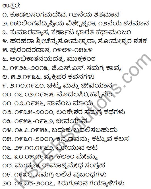 2nd PUC Kannada Workbook Answers Chapter 1 Padyagala Bhavartha Rachane 23