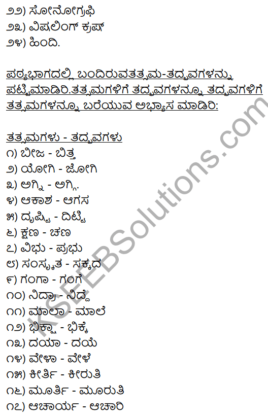 2nd PUC Kannada Workbook Answers Chapter 4 Desya, Anyadesyagalu, Tatsama-Tadbhava Galu 3