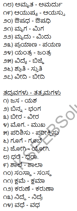 2nd PUC Kannada Workbook Answers Chapter 4 Desya, Anyadesyagalu, Tatsama-Tadbhava Galu 4