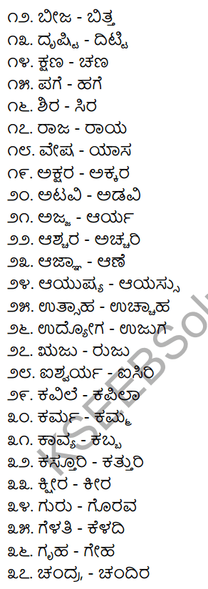 2nd PUC Kannada Workbook Answers Chapter 4 Desya, Anyadesyagalu, Tatsama-Tadbhava Galu 6