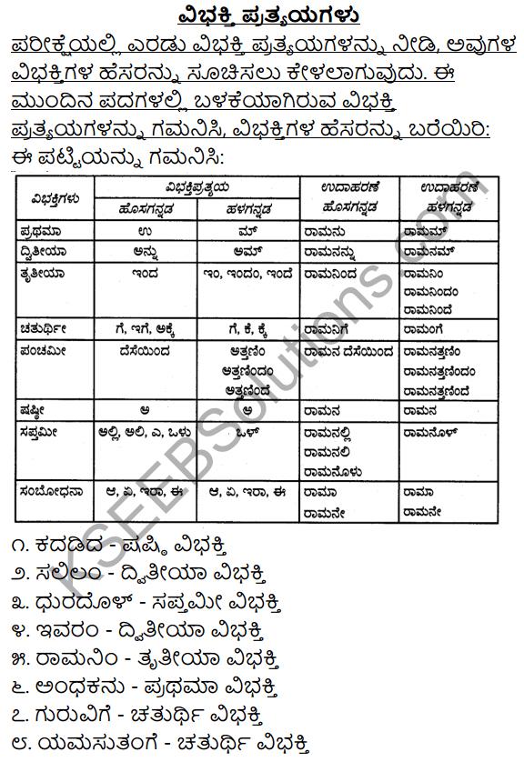 2nd PUC Kannada Workbook Answers Chapter 7 Namapadagalu, Gunavachakagalu, Vibhakti Pratyayagalu 4