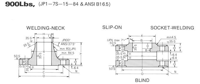 플랜지 수출무역 法兰出口 Flange Export, ANSI B16.5 900LBS, Ring
