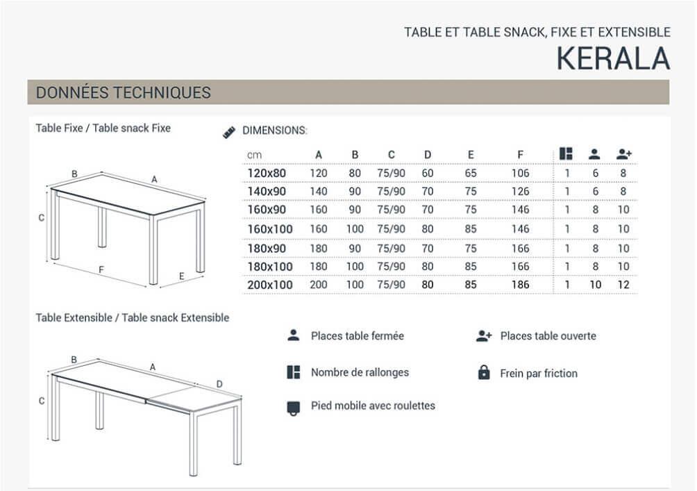 table bar en dekton extensible kerala