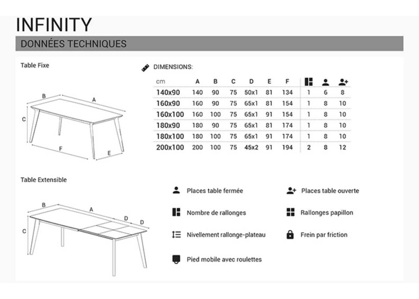 table de repas en ceramique design