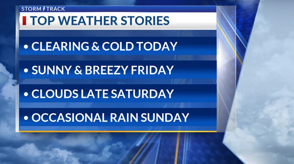 Clearing, cold and breezy before warmer temperatures arrive for Friday and Saturday