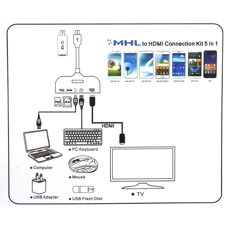 201506231839504513?resize\\\\\\\=665%2C665 hdmi wiring schematics gandul 45 77 79 119 micro hdmi wiring diagram at fashall.co
