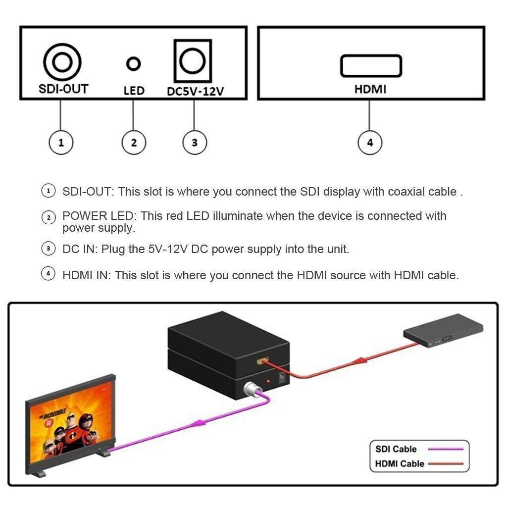 New Mini Hd P 3g Sdi To Hdmi Converter Support Sd Sdi