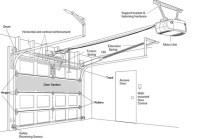 Sectional Garage Doors  KSS Thailand