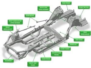 KTH Parts Industries   Automotive Automobile Vehicle Car Truck Underbody Frame Parts Components