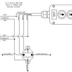 Big Tex Dump Trailer Wiring Diagram Baldor 5 Hp Motor Control | Get Free Image About