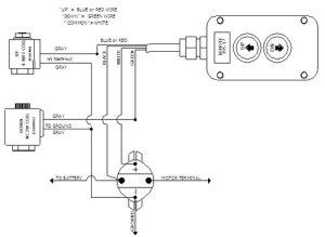 DC Power Unit Troubleshooting Guide | KTI Hydraulics, Inc