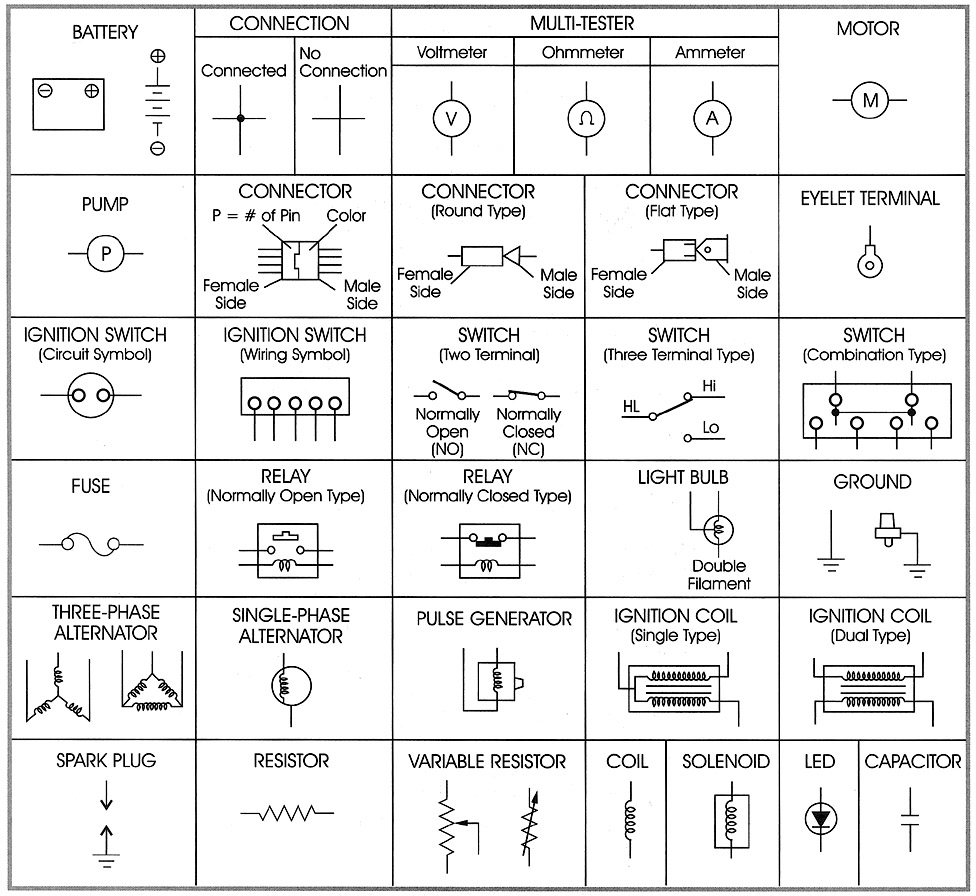 types of electrical wiring diagrams power amp diagram basic symbol legend to better understand a schematic