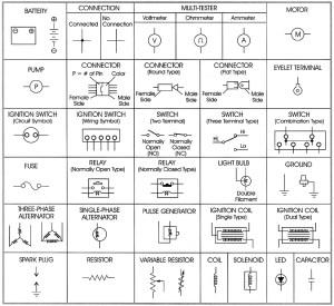 Basic Wiring