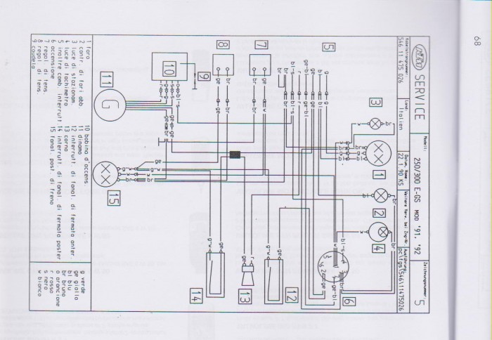 Bmw E36 Cd Changer Wiring Diagram, Bmw, Get Free Image