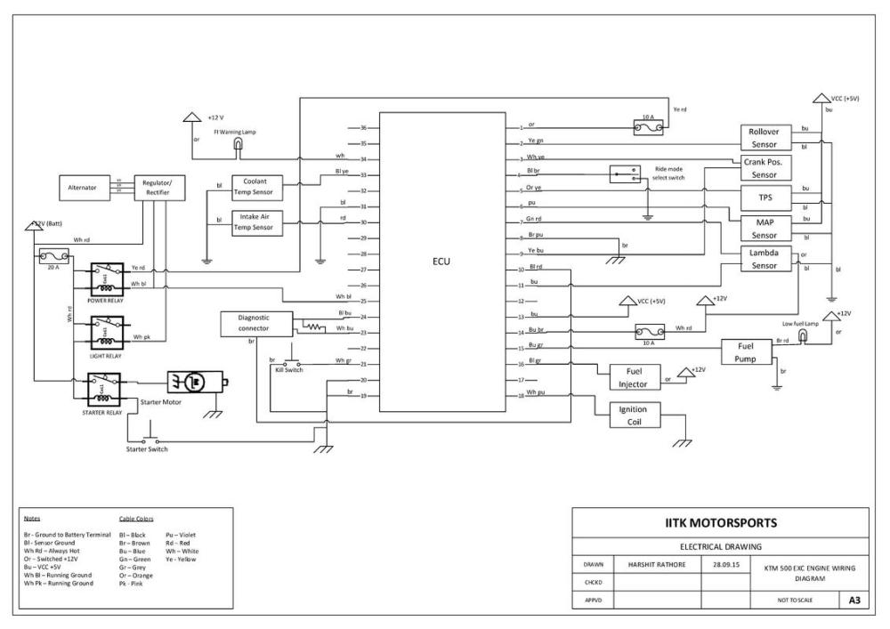 medium resolution of ktm wiring diagram exc