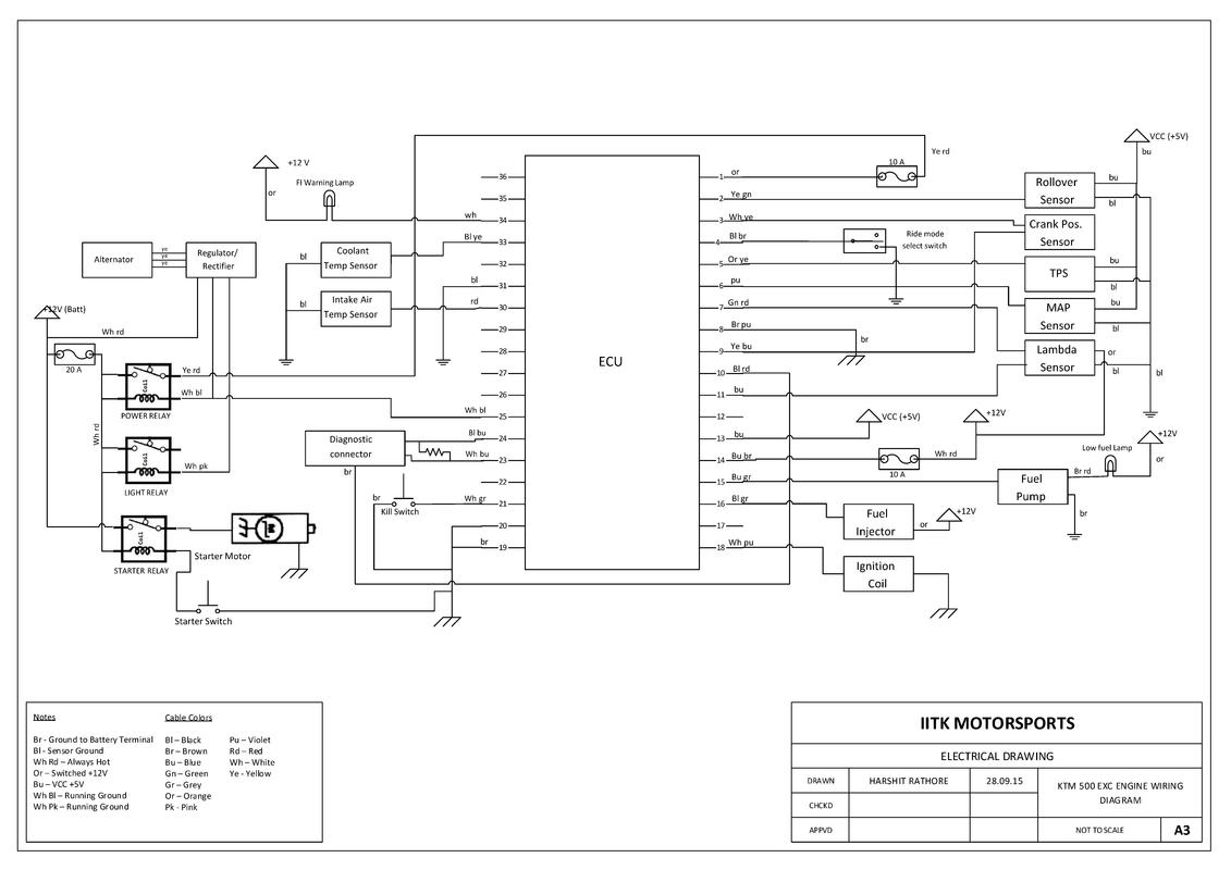 hight resolution of ktm wiring diagram exc