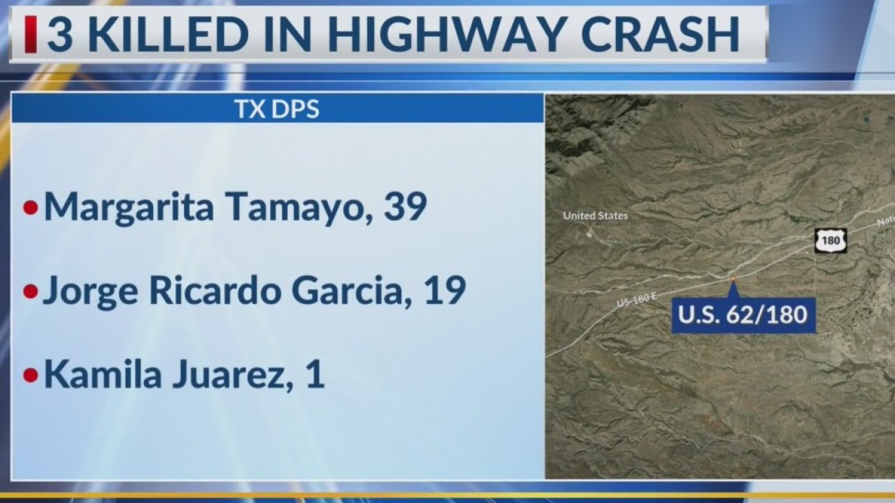 3 El Pasoans, including baby girl, killed in Culberson County crash