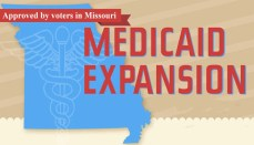 Medicaid Expansion in Missouri
