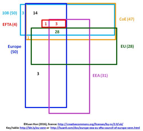 small resolution of europe eea eu efta council of europe venn diagram