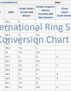 Size chart also international ring conversion kuberbox jewellery blog rh