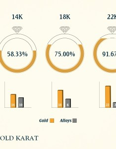 Infographic on gold karat  purity also    which is better clearing the confusion rh kuberbox