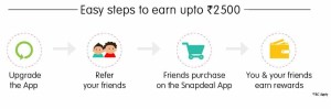 snapdeal-refer-process