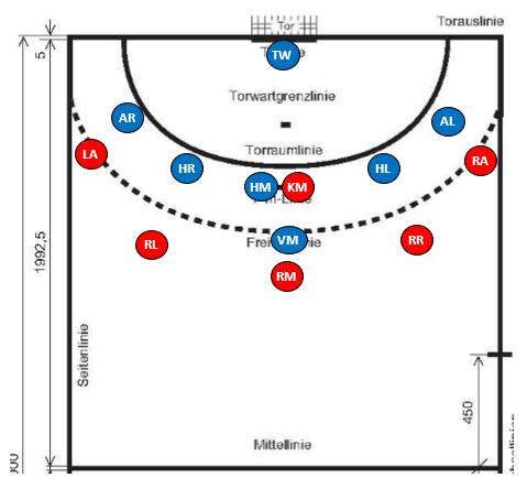 handball geschichte regeln und