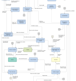 diagrama ind strias [ 1090 x 1516 Pixel ]