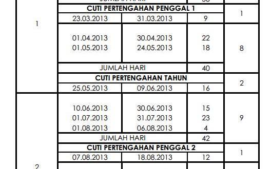 Jadual Persekolahan 2013