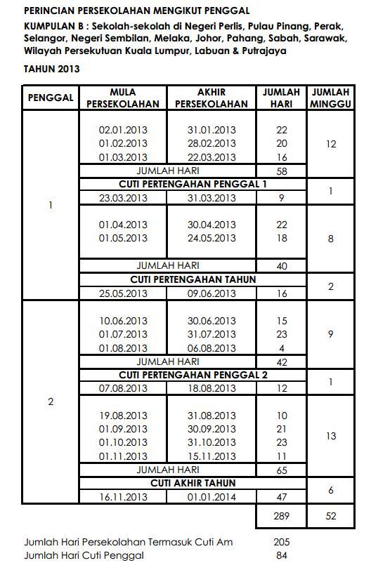 Jadual Persekolahan 2013 untuk negeri Perlis, Perak, Pulau Pinang, Wilayah Persekuturan, Selangor, Pahang, Melaka, Negeri Sembilan, Johor, Sabah & Sarawak