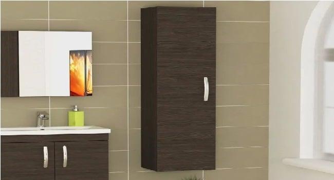 Bathroom Furniture Industry